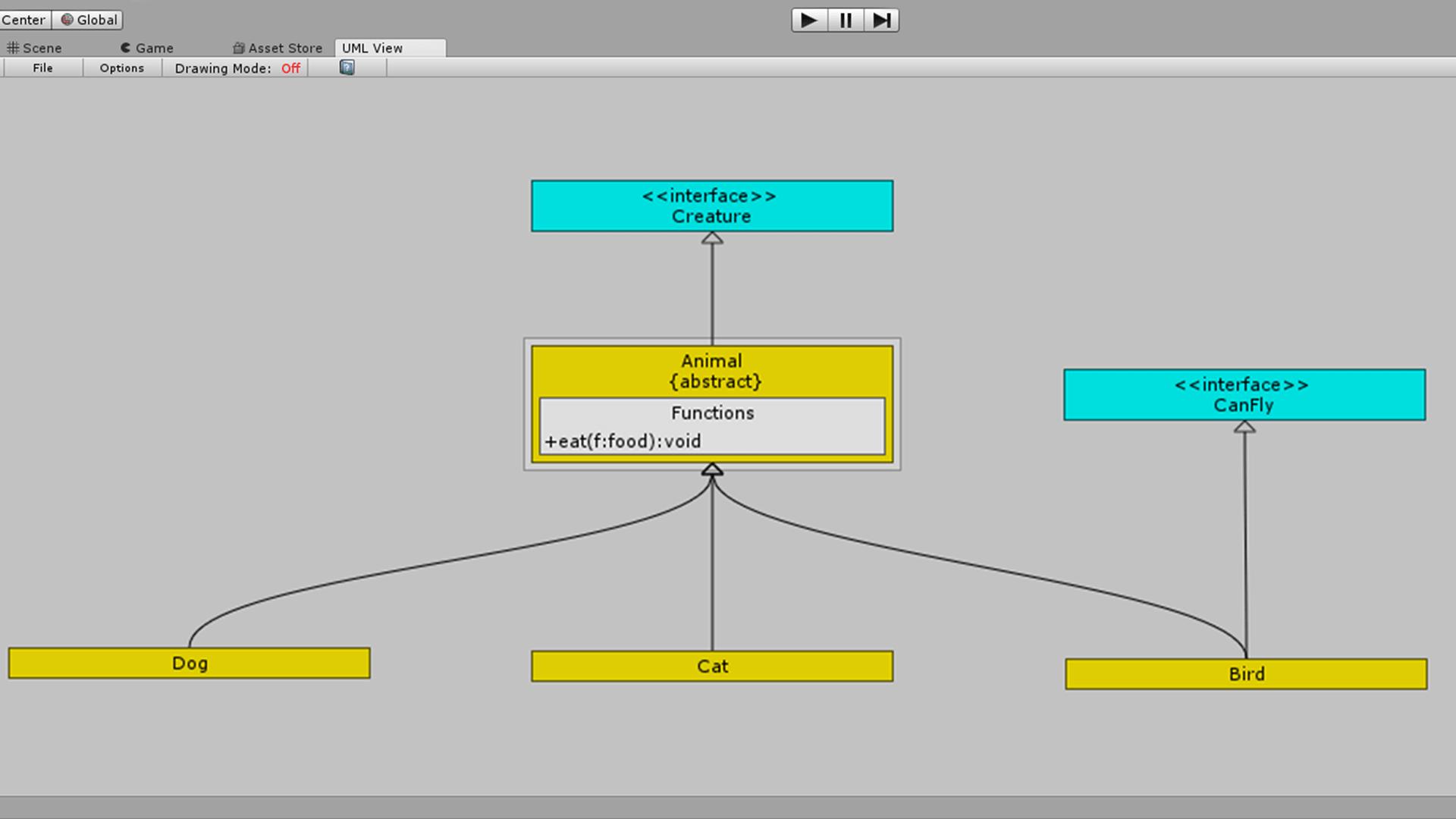 UML Plugin for Unity Engine